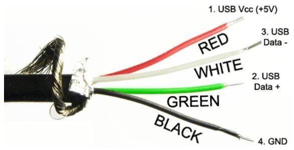 how many wires are in a usb quora rh quora com usb connectors wiring usb cable wiring colors