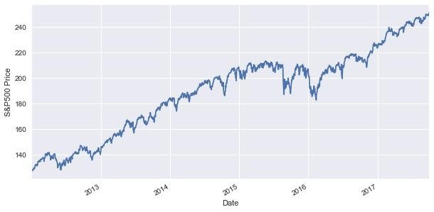 Can machine learning algorithms/models predict the stock prices? If