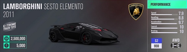 The Sesto Elemento Is The Lightest Fastest And Most Aerodynamic Car On The Fh Market This Car Weighs Just Over  Pounds And When Upgraded Goes To X