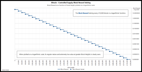 With bitcoin falling miserably from 770 to 622 in just 3 weeks are you a pessimist or an optimist at projected 50 drop in bitcoin block reward do you think that the transaction fees will increase proportionally to ccuart Image collections