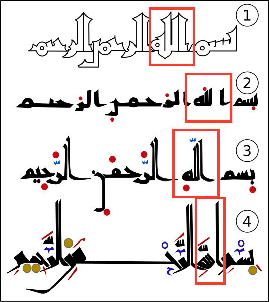 Where does the word allah come from