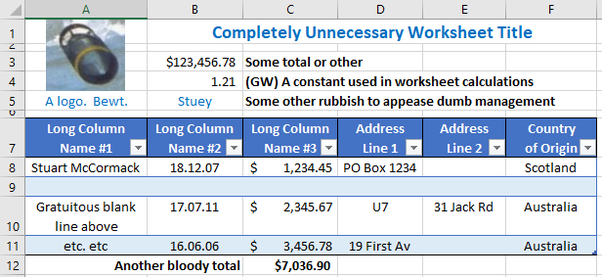 What could be the benefits of combining a database and a spreadsheet