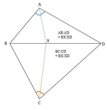 In a quadrilateral abcd if the angle bisectors of angle a and angle in a quadrilateral abcd if the angle bisectors of angle a and angle c meet on bd how can i prove that the angle bisectors of angle b and angle d meet ccuart Gallery