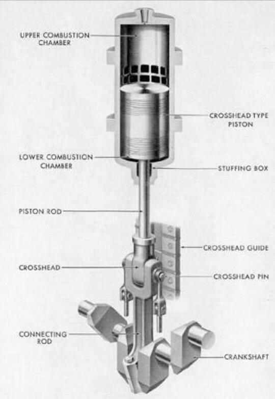 Main Qimg E D F D Fea Fceb F D C on Steam Piston Diagram