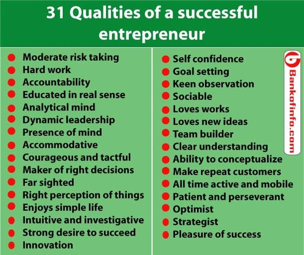 10 qualities of a successful entrepreneur Start up advice: what are the most important, common character and personality  traits of successful entrepreneurs and business owners.