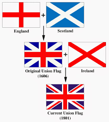 why are there two flags of england quora