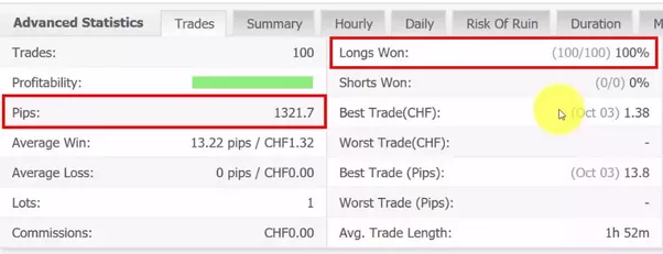 Minimum amount to trade forex