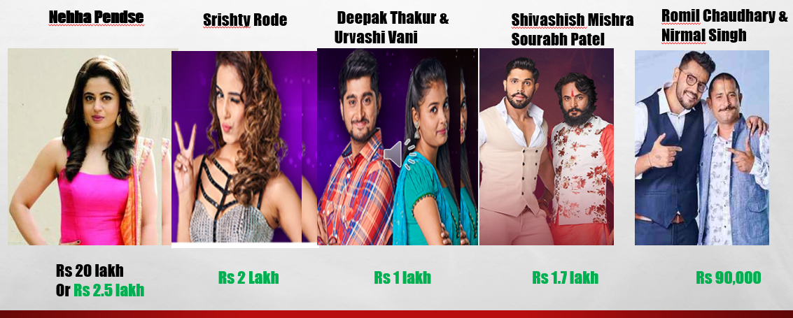 What Is The Weekly Salary Of Bigg Boss 12 Contestants Quora
