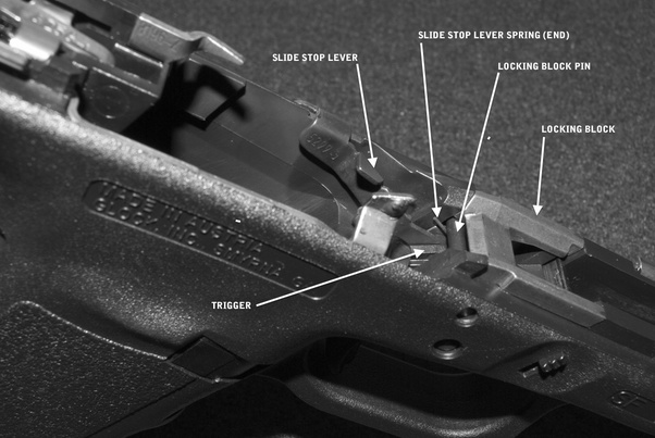 On a Glock pistol should the slide stop or slide release
