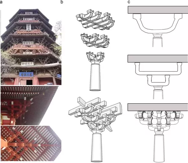 How Can We Apply Fractal Patterns In Building Structures
