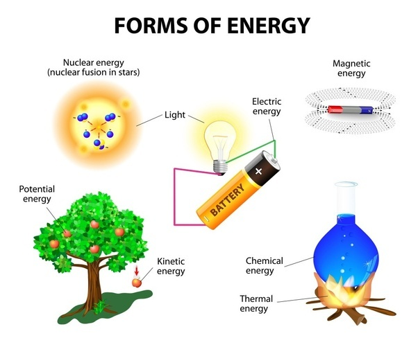 What are different forms of energy? - Quora