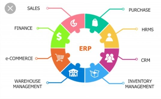 How Is The E Procurement System Different From Erps Quora