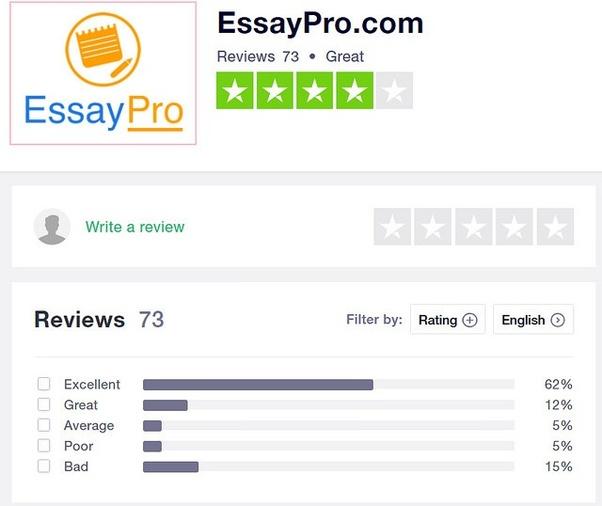 are essay writing services legit reddit