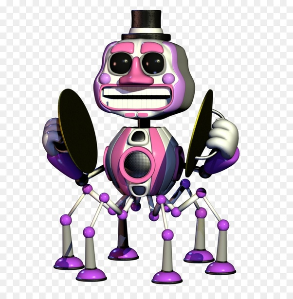 What Are All The Fnaf Characters Ever Created What Is Their Power