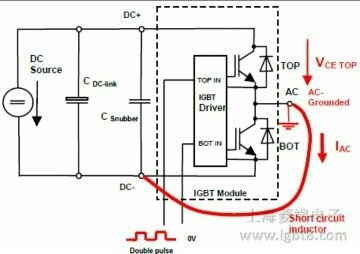 What Is The Function Of Igbt How Does Igbt Convert An Ac