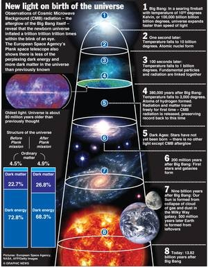 what is the big bang theory in simple terms quora rh quora com Big Bang Planets Origin of Solar System Nebular