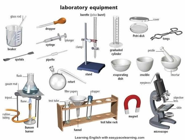 this is the list of the laboratory tools used in scienceyou can get theses tools at this online storelaboratory equipments suppliers laboratory tools
