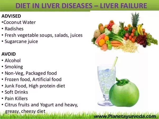 diet for liver damage