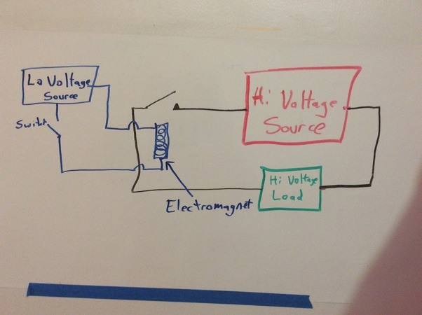 What is electromagnetic relay Quora
