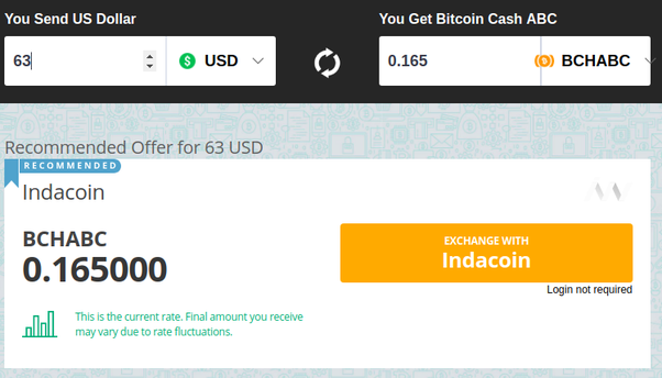 minimum amount needed to invest in bitcoin
