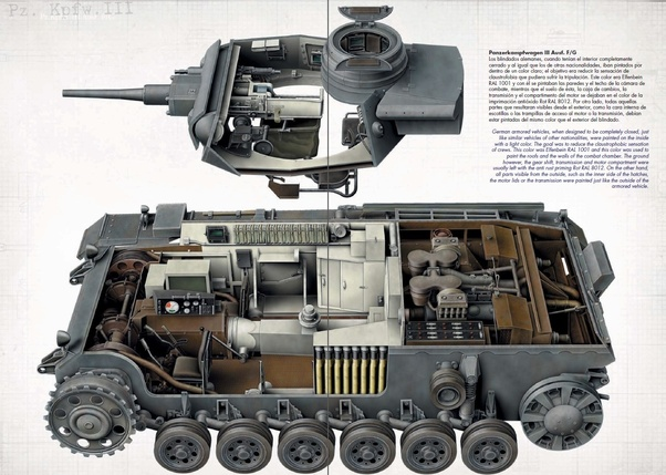 Why didn't German tanks in WW2 adopt sloping armor? - Quora