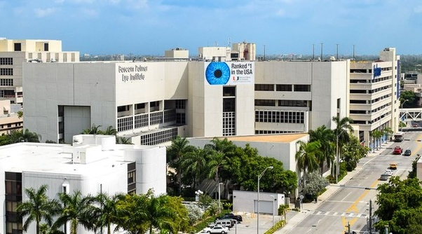 Where is the best eye hospital in the world? - Quora