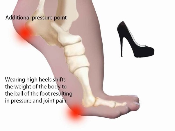 Are girls really comfortable with high heels? - Quora