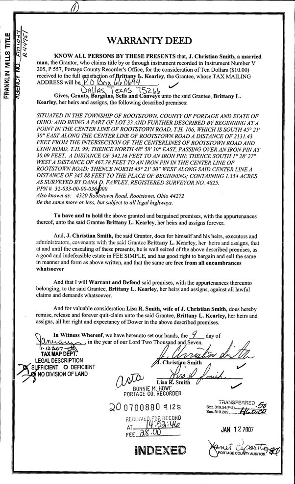 Texas Property Code Title