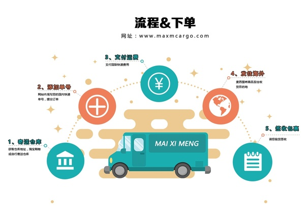 Can Alibaba agents store my Alibaba purchases and send them to my