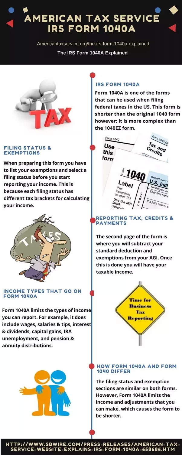 American Tax Service Website Explains IRS Form ... - repairgeekz - Quora