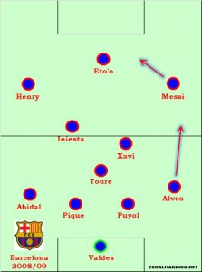 How Does Jurgen Klopp S Liverpool Compare With Pep Guardiola S Barcelona Who Would Emerge As Winner Quora