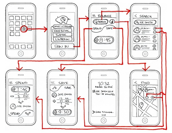 How to build a mobile app from scratch in 10–15 days - Quora