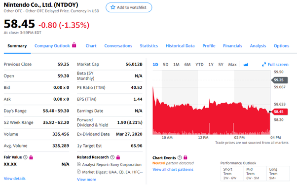How Much Does It Cost To Change Your Stock Ticker Symbol Quora
