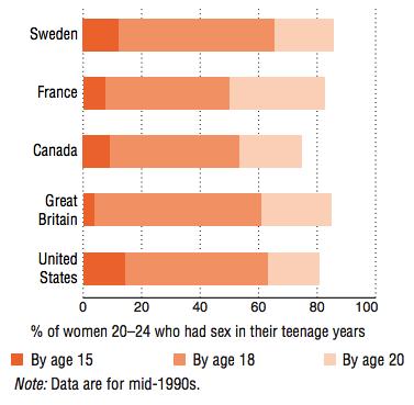 Teen under 18 sex