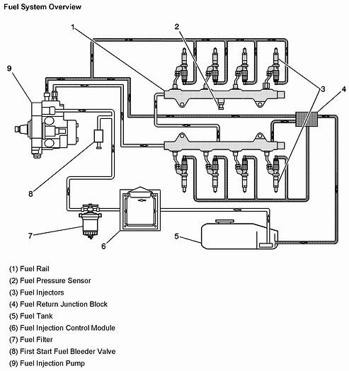 vp44 injection pump wiring diagram