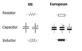 Are schematic symbols fairly universal? - Quora