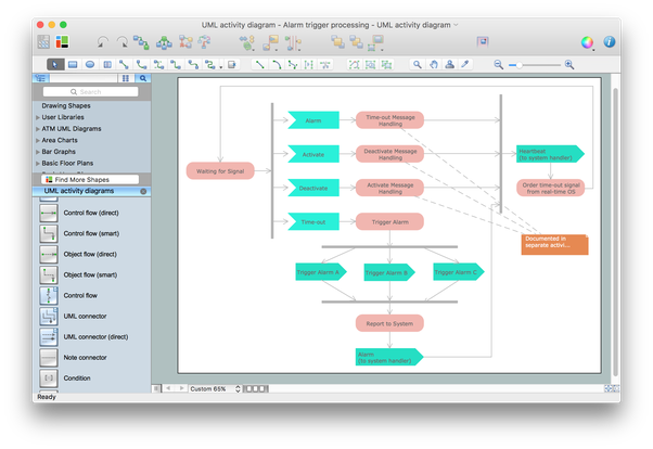 What\'s the easiest solution to create software architecture diagrams ...