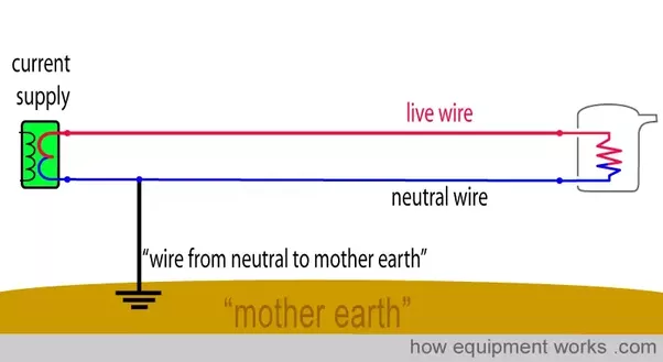 what is a neutral wire