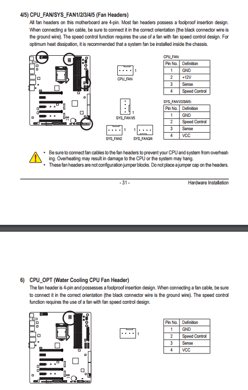 can i plug a cpu cooling unit into the cpu opt if it is the only fan rh quora com 7 Pin Trailer Wiring Diagram 3 Prong Plug Wiring Diagram