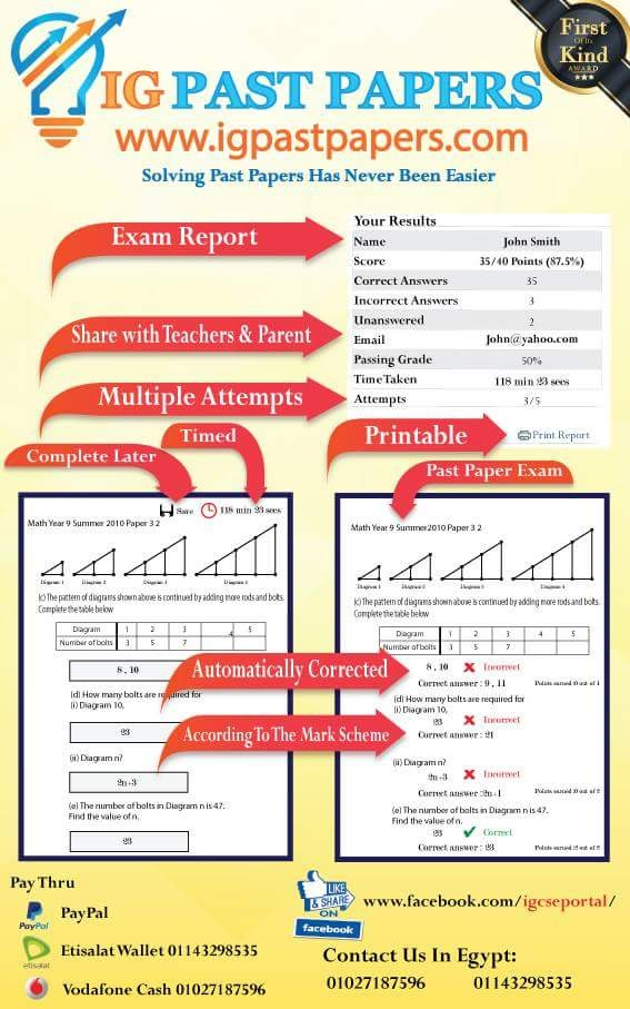 Where can I find O level Edexcel IGCSE chapter-wise question papers