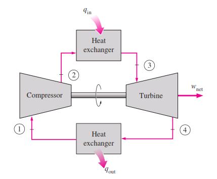 open cycle gas turbine pdf