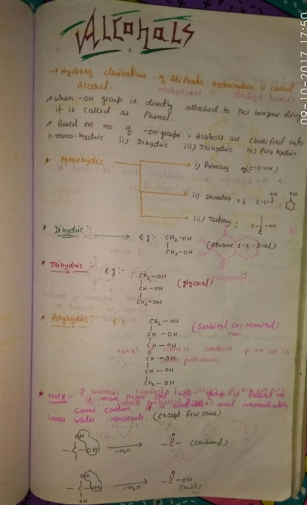 aman dhattarwal chemistry notes download