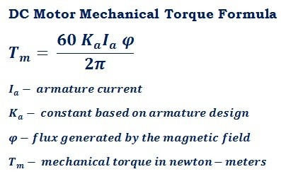 speed and torque relationship of dc motor
