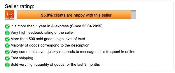 How to dropship from aliexpress - Quora