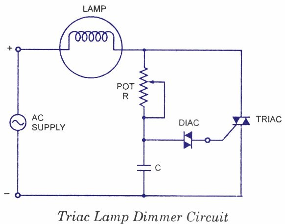 In this typical AC-mains \u0027light dimmer\u0027 circuit design hardly any power is dissipated in the POT just enough to control the gate of the TRIAC through the ...
