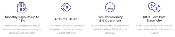 What is the future of cryptocurrency in india quora i currently keep my eyes on an interesting ico called miner one the are working with the cushion effect based on the difference between bitcoin ccuart Choice Image