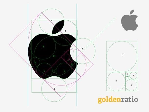 бэкграундер компании apple