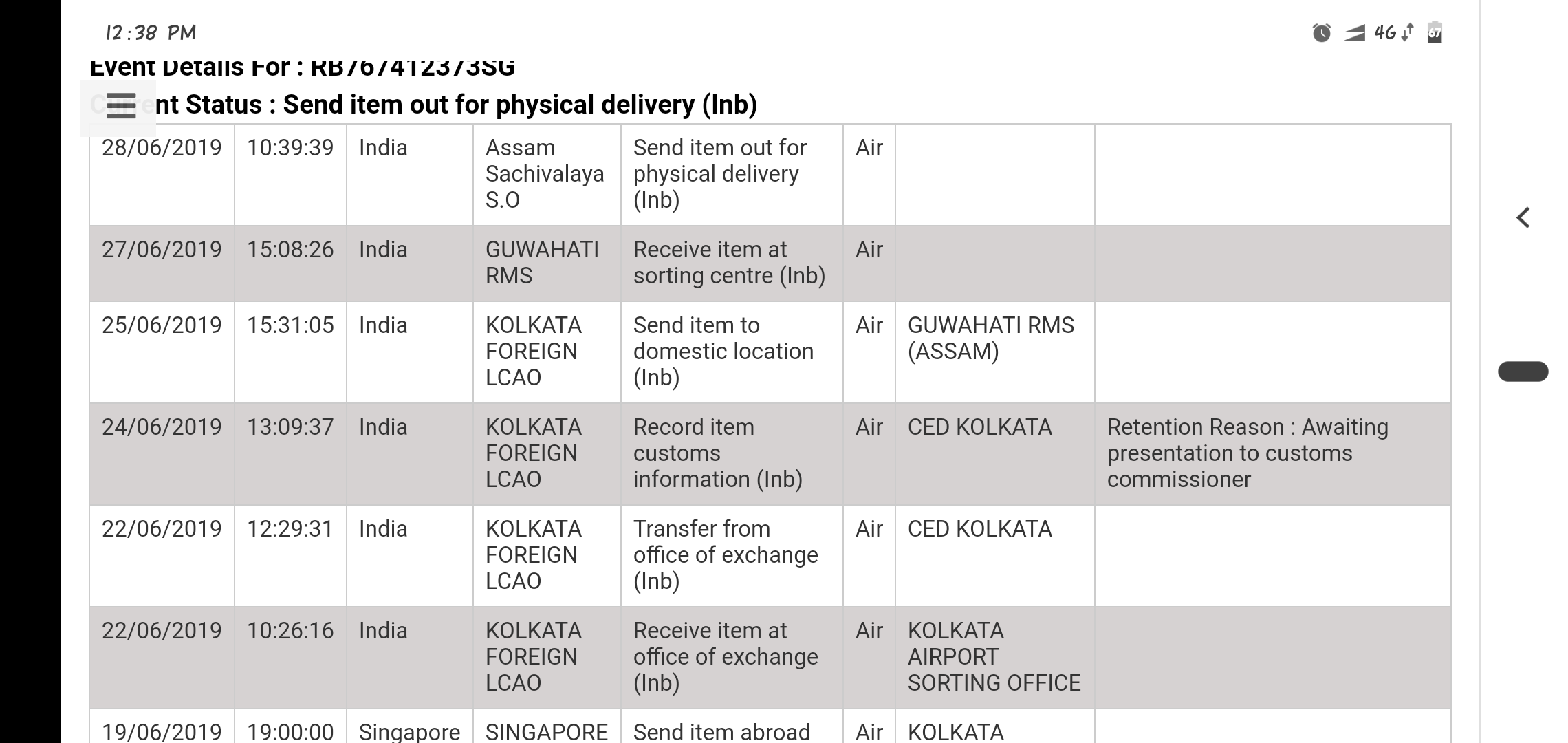 What is the average delivery time taken by Aliexpress to