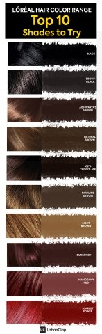 Which Hair Colour Is Better L Oreal Or Schwarzkopf Quora