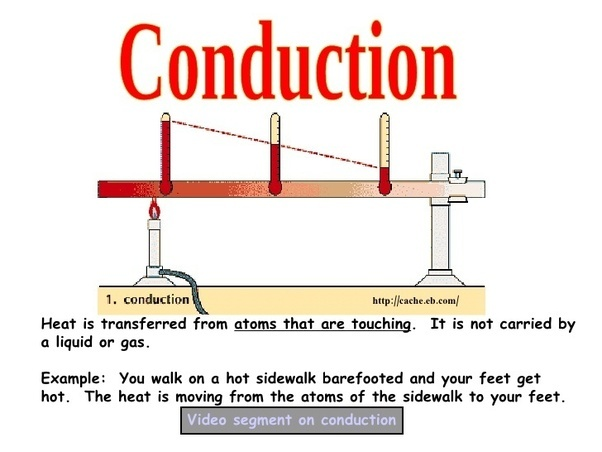 What Are Some Common Examples Of Thermal Conduction Quora
